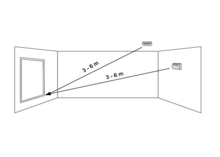 abus fu5130 secvest akustischer funk glasbruchmelder mit. Black Bedroom Furniture Sets. Home Design Ideas