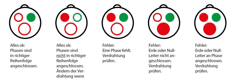 Großzügig Verdrahtung Di Fotos - Der Schaltplan - greigo.com