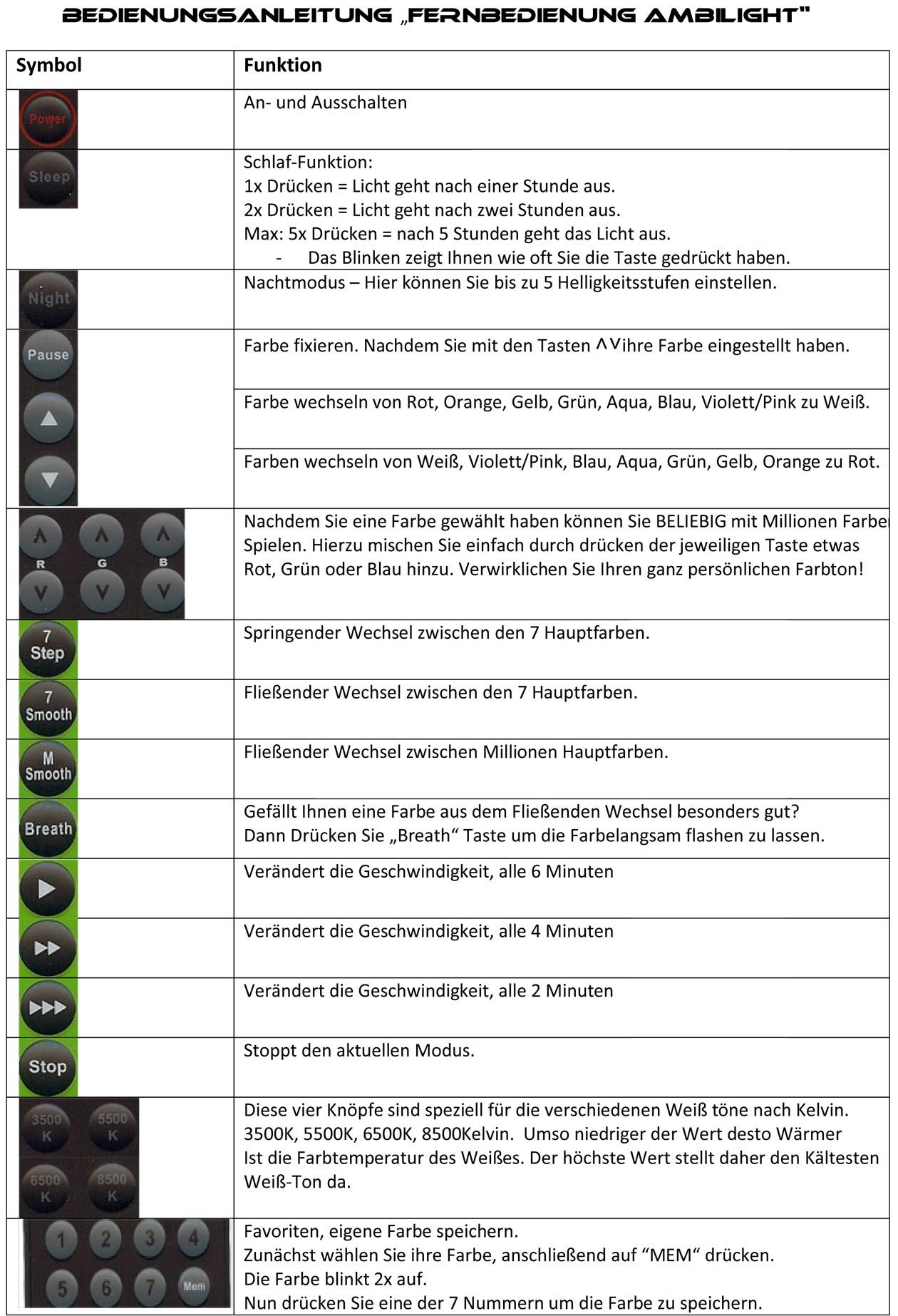 hilfe alternative zu ikea dioder da jetzt 50 lcd fernseher hifi forum seite 12. Black Bedroom Furniture Sets. Home Design Ideas