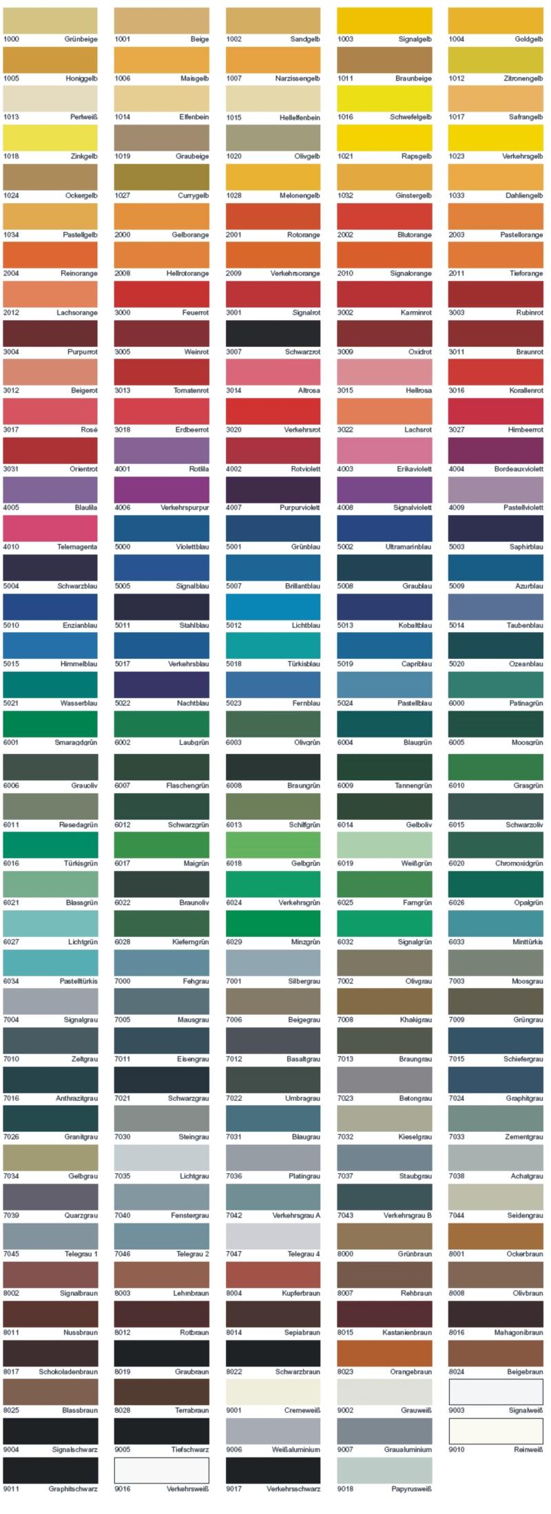 brillux lacryl pu seidenmattlack 270 750 ml ebay. Black Bedroom Furniture Sets. Home Design Ideas